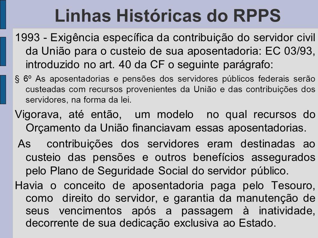 A capitalização dos superávits RGPS entre 1945 e 1997 teria resultado em reserva equivalente a 69,7% do PIB de 1997, ou R$ 598 bilhões, em valores de set./98.
