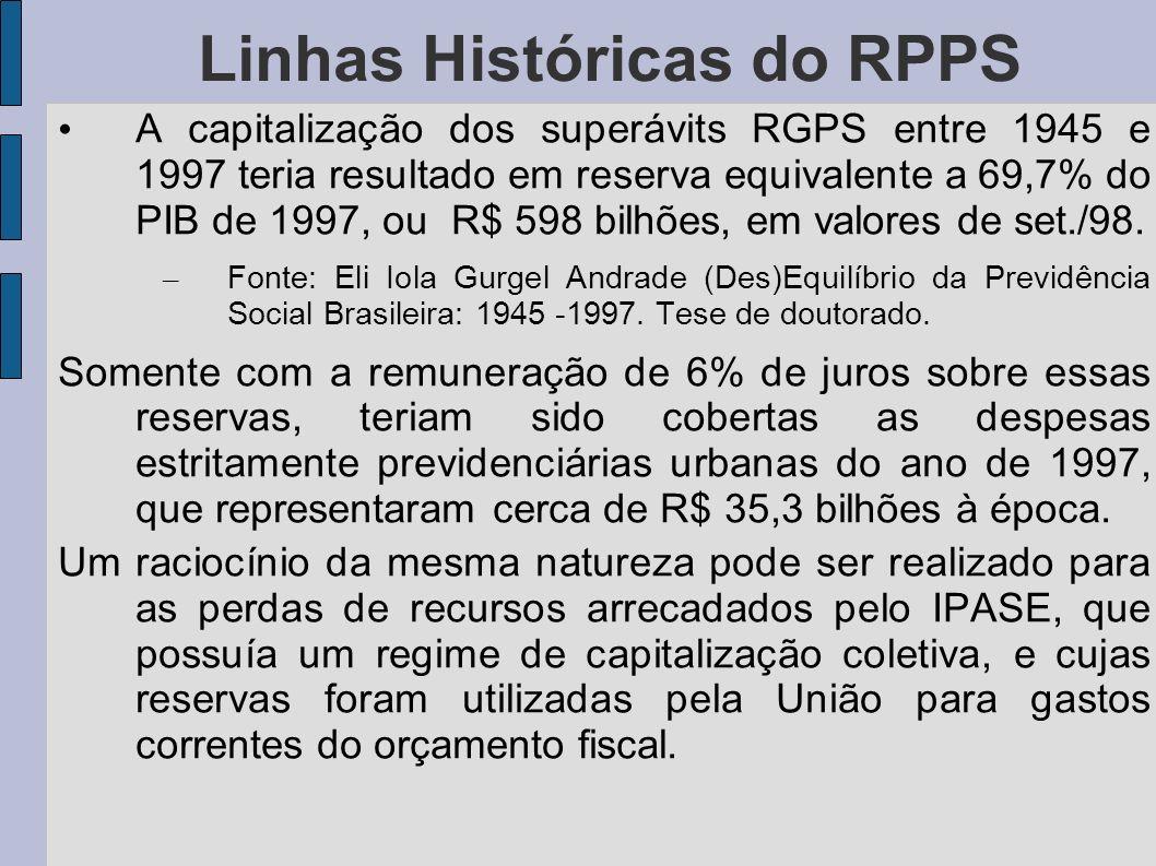 A capitalização dos superávits RGPS entre 1945 e 1997 teria resultado em reserva equivalente a 69,7% do PIB de 1997, ou R$ 598 bilhões, em valores de