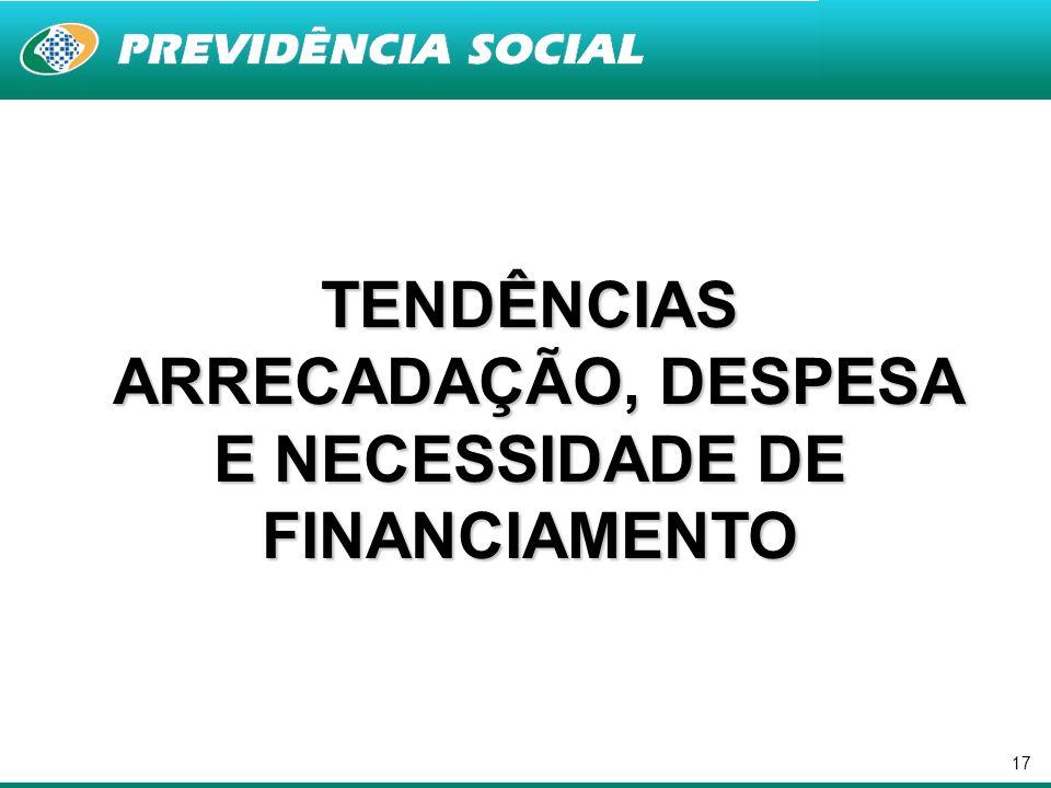 17 TENDÊNCIAS ARRECADAÇÃO, DESPESA E NECESSIDADE DE FINANCIAMENTO ARRECADAÇÃO, DESPESA E NECESSIDADE DE FINANCIAMENTO