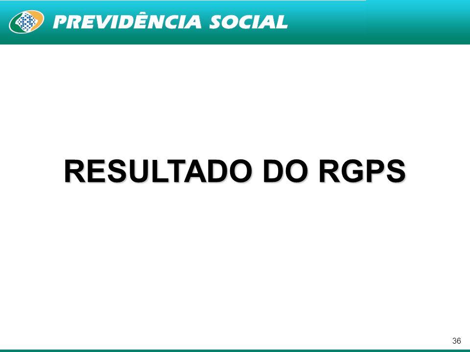 36 RESULTADO DO RGPS