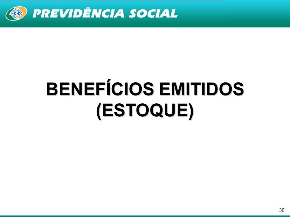 38 BENEFÍCIOS EMITIDOS (ESTOQUE)