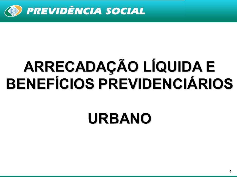 4 ARRECADAÇÃO LÍQUIDA E BENEFÍCIOS PREVIDENCIÁRIOS URBANO