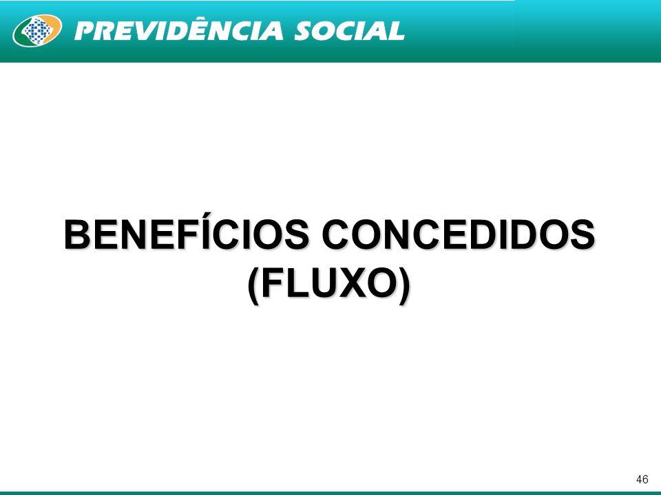 46 BENEFÍCIOS CONCEDIDOS (FLUXO)