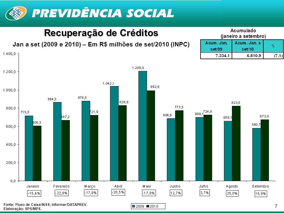 7 Recuperação de Créditos Jan a set (2009 e 2010) – Em R$ milhões de set/2010 (INPC) Fonte: Fluxo de Caixa INSS; Informar/DATAPREV.