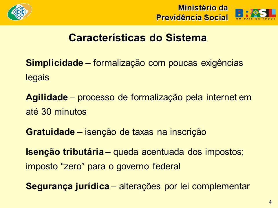 Ministério da Previdência Social Simplicidade – formalização com poucas exigências legais Agilidade – processo de formalização pela internet em até 30