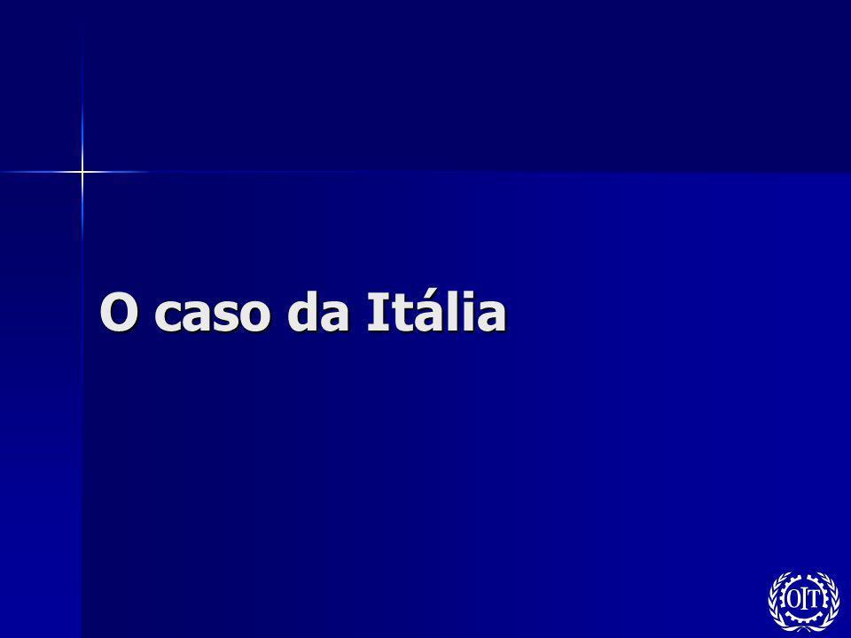 O caso da Itália