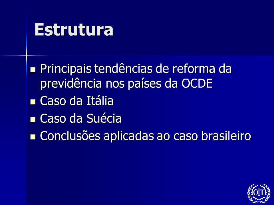 Estrutura Principais tendências de reforma da previdência nos países da OCDE Principais tendências de reforma da previdência nos países da OCDE Caso d