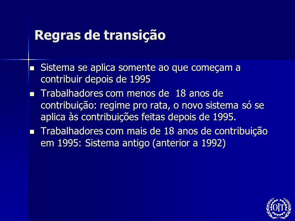 Regras de transição Sistema se aplica somente ao que começam a contribuir depois de 1995 Sistema se aplica somente ao que começam a contribuir depois