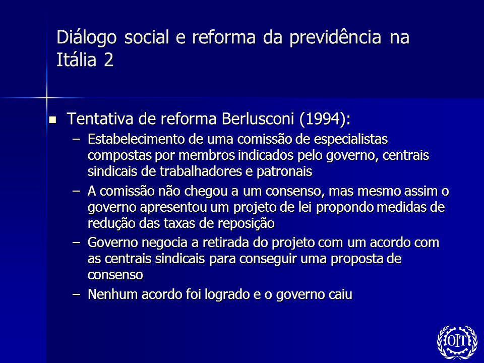 Diálogo social e reforma da previdência na Itália 2 Tentativa de reforma Berlusconi (1994): Tentativa de reforma Berlusconi (1994): –Estabelecimento d