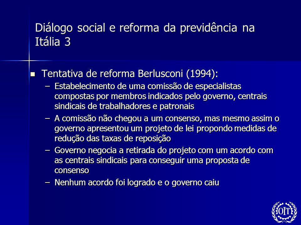 Diálogo social e reforma da previdência na Itália 3 Tentativa de reforma Berlusconi (1994): Tentativa de reforma Berlusconi (1994): –Estabelecimento d