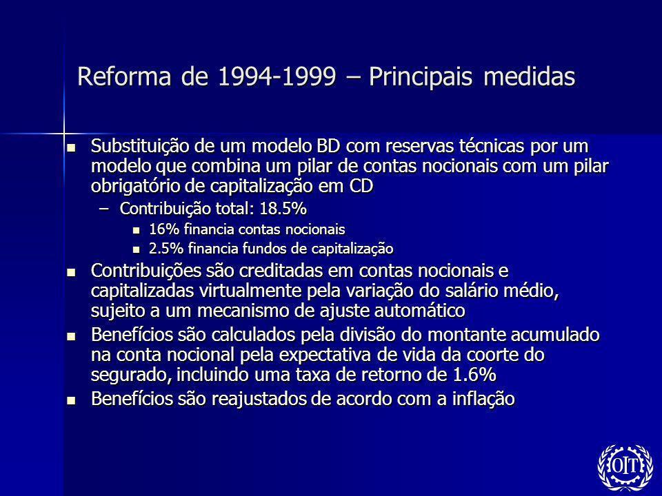 Reforma de 1994-1999 – Principais medidas Substituição de um modelo BD com reservas técnicas por um modelo que combina um pilar de contas nocionais co