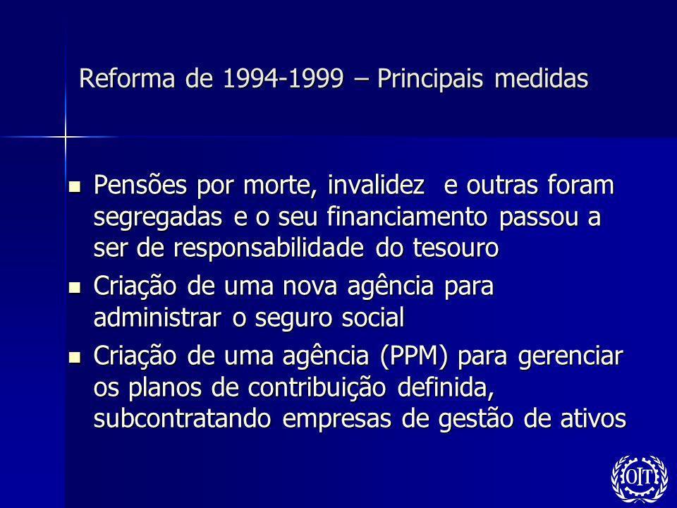 Reforma de 1994-1999 – Principais medidas Pensões por morte, invalidez e outras foram segregadas e o seu financiamento passou a ser de responsabilidad