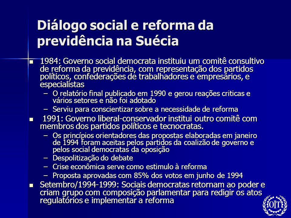 Diálogo social e reforma da previdência na Suécia 1984: Governo social democrata instituiu um comitê consultivo de reforma da previdência, com represe
