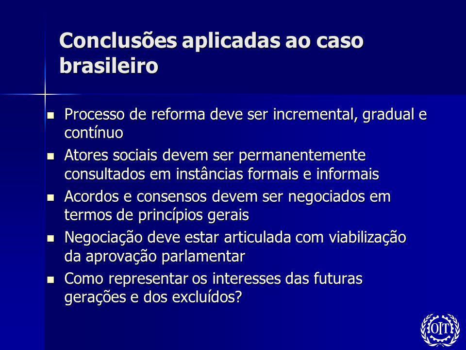 Conclusões aplicadas ao caso brasileiro Processo de reforma deve ser incremental, gradual e contínuo Processo de reforma deve ser incremental, gradual