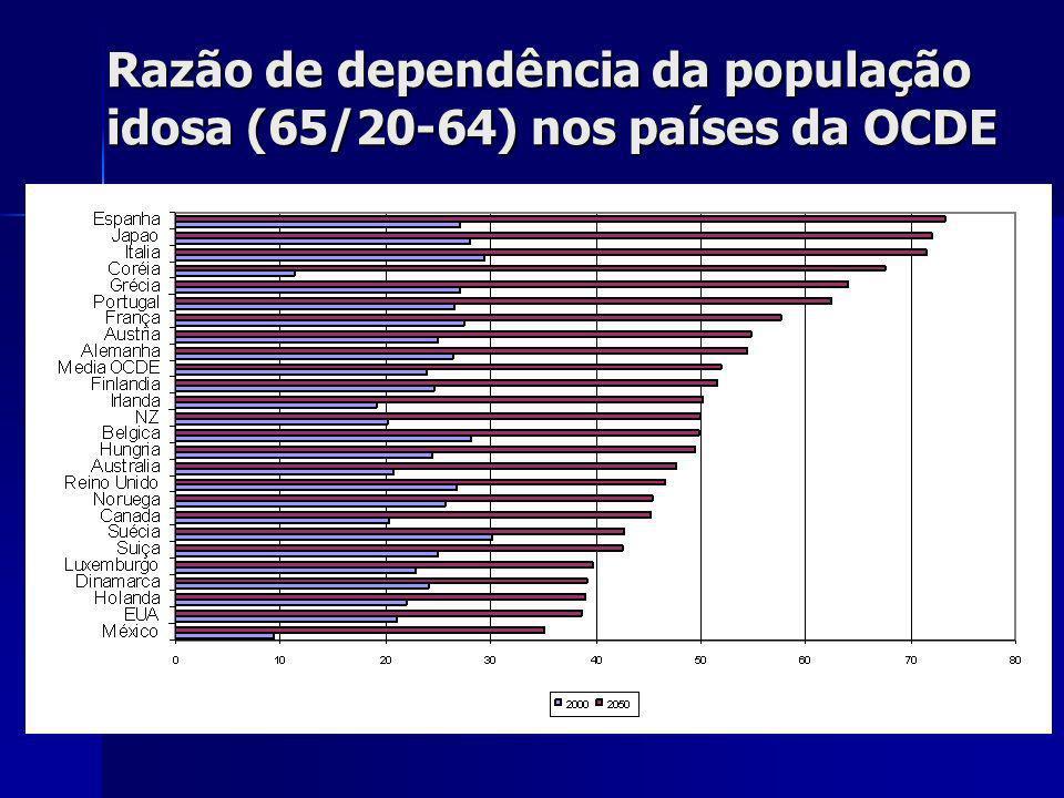 Sistemas de contas nocionais italiano Contribuições de empregados e empregadores (33%) e autônomos (20%) são depositadas em contas individuais Contribuições de empregados e empregadores (33%) e autônomos (20%) são depositadas em contas individuais Aposentadoria = somatório das contribuições capitalizadas pela variação do PIB (média móvel 5 anos) / coeficiente de conversão Aposentadoria = somatório das contribuições capitalizadas pela variação do PIB (média móvel 5 anos) / coeficiente de conversão O coeficiente de conversão = expectativa de vida na idade de aposentadoria, incluindo as probabilidades de pagamento de pensões por morte, + taxa implícita de retorno (progressiva de acordo com a idade) O coeficiente de conversão = expectativa de vida na idade de aposentadoria, incluindo as probabilidades de pagamento de pensões por morte, + taxa implícita de retorno (progressiva de acordo com a idade) O coeficiente deve ser revisado a cada 10 anos O coeficiente deve ser revisado a cada 10 anos O período de contribuição mínimo = 5 anos.