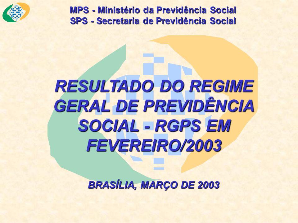 MPS - Ministério da Previdência Social SPS - Secretaria de Previdência Social RESULTADO DO REGIME GERAL DE PREVIDÊNCIA SOCIAL - RGPS EM FEVEREIRO/2003 BRASÍLIA, MARÇO DE 2003