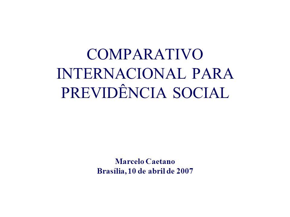 DIAGNÓSTICO Os gastos com previdência no Brasil são muito elevados dentro de uma perspectiva internacional; –O Brasil gasta 12% do PIB em comparação com 4%-5% do PIB em países com perfil demográfico semelhante.