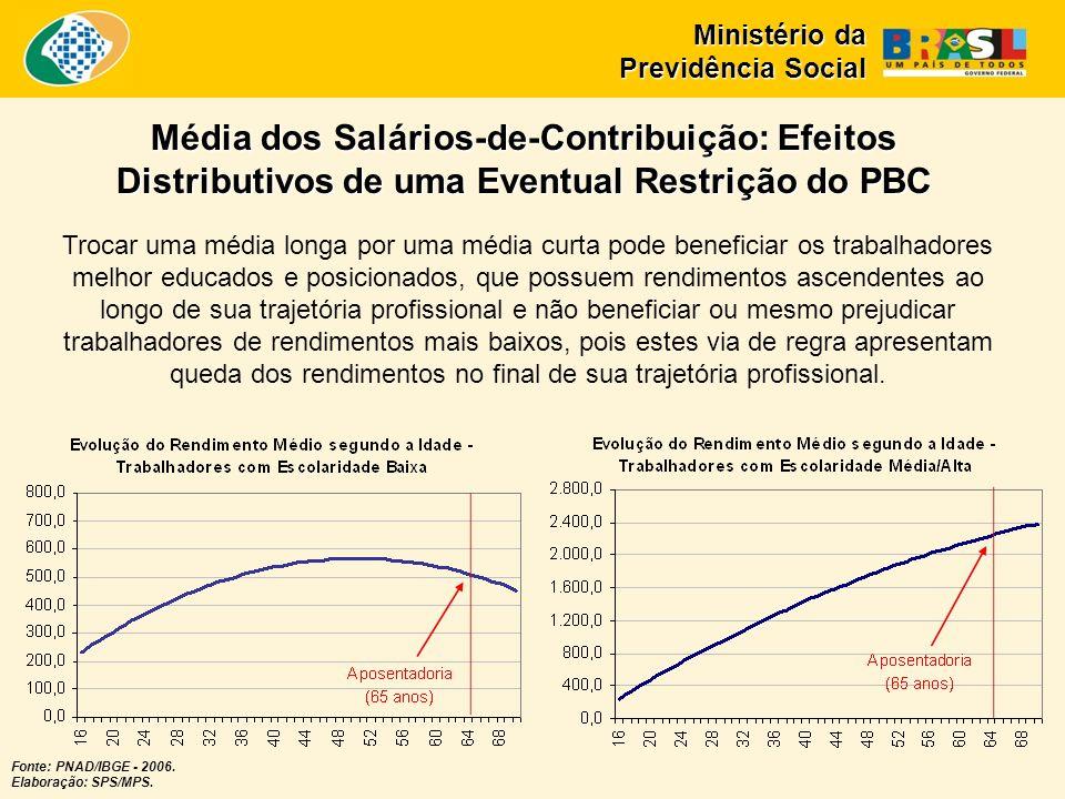 Média dos Salários-de-Contribuição: Efeitos Distributivos de uma Eventual Restrição do PBC Fonte: PNAD/IBGE - 2006.