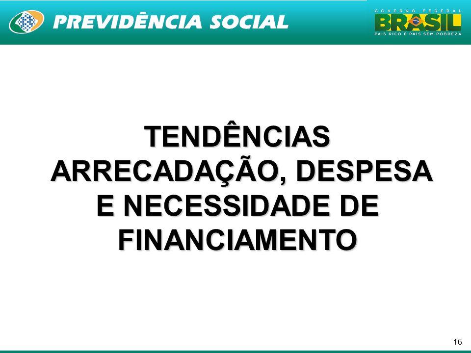 16 TENDÊNCIAS ARRECADAÇÃO, DESPESA E NECESSIDADE DE FINANCIAMENTO ARRECADAÇÃO, DESPESA E NECESSIDADE DE FINANCIAMENTO