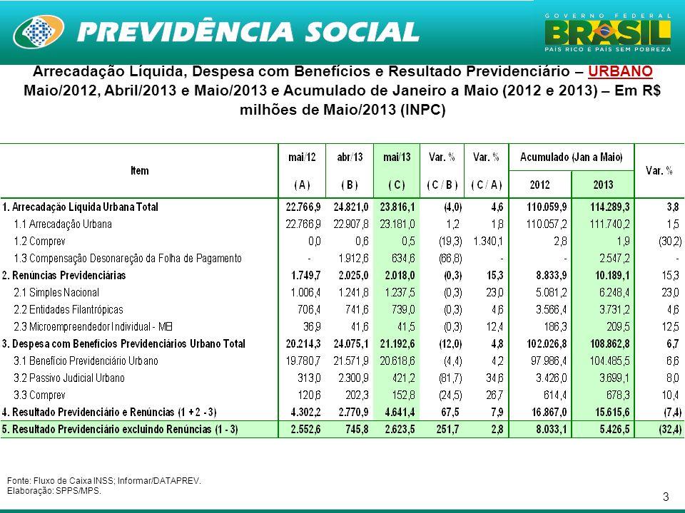 3 Arrecadação Líquida, Despesa com Benefícios e Resultado Previdenciário – URBANO Maio/2012, Abril/2013 e Maio/2013 e Acumulado de Janeiro a Maio (201