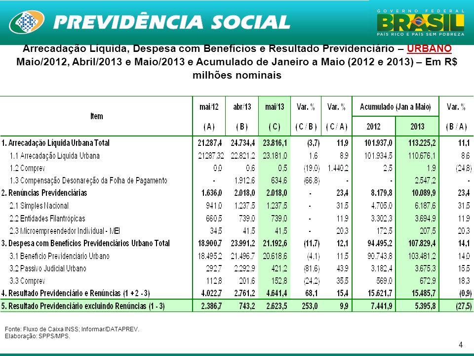 4 Arrecadação Líquida, Despesa com Benefícios e Resultado Previdenciário – URBANO Maio/2012, Abril/2013 e Maio/2013 e Acumulado de Janeiro a Maio (201