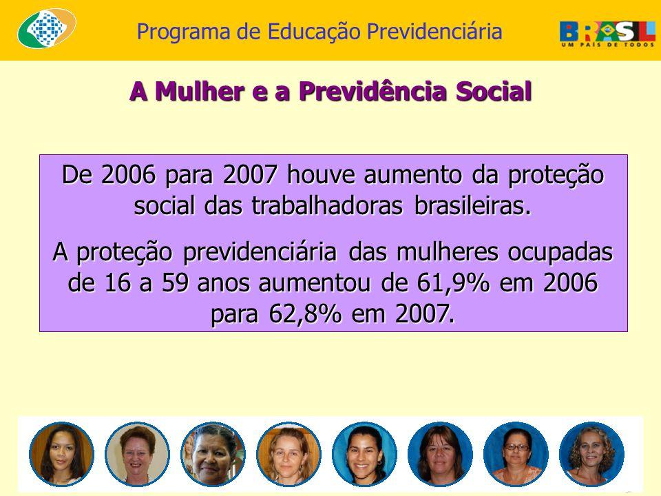 A Mulher e a Previdência Social De 2006 para 2007 houve aumento da proteção social das trabalhadoras brasileiras. A proteção previdenciária das mulher