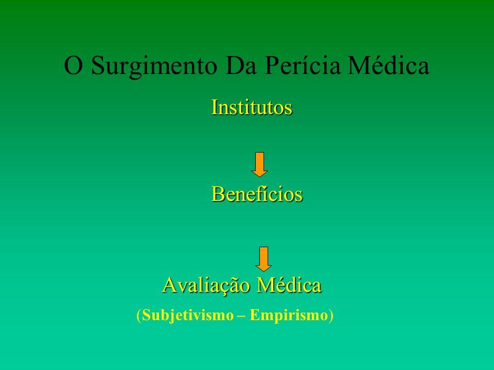 O Surgimento Da Perícia Médica InstitutosBenefícios Avaliação Médica (Subjetivismo – Empirismo)