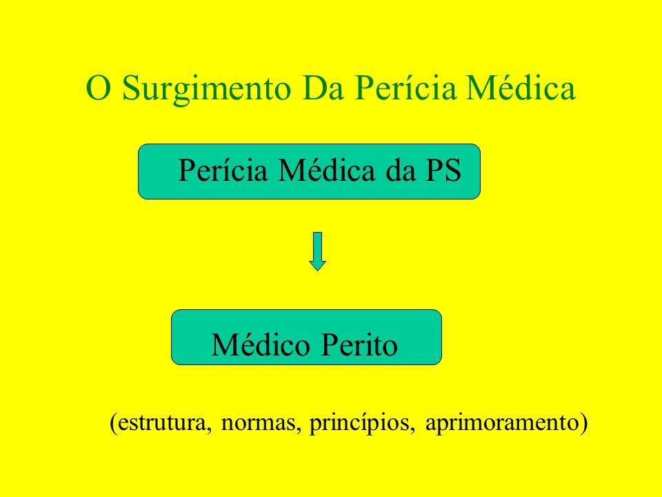 O Surgimento Da Perícia Médica Perícia Médica da PS Médico Perito (estrutura, normas, princípios, aprimoramento)