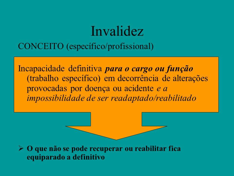 Invalidez CONCEITO (específico/profissional) Incapacidade definitiva para o cargo ou função (trabalho específico) em decorrência de alterações provoca
