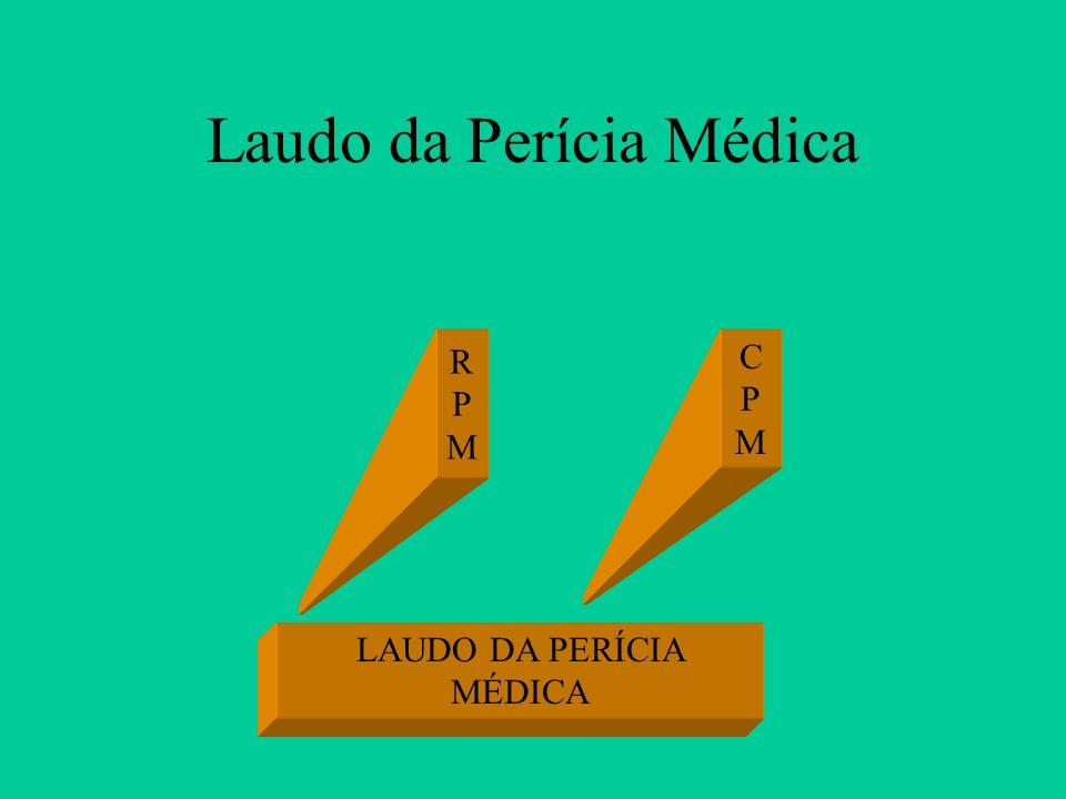 Laudo da Perícia Médica RPMRPM CPMCPM LAUDO DA PERÍCIA MÉDICA