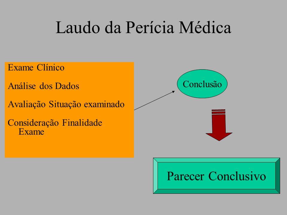 Laudo da Perícia Médica Exame Clínico Análise dos Dados Avaliação Situação examinado Consideração Finalidade Exame Conclusão Parecer Conclusivo