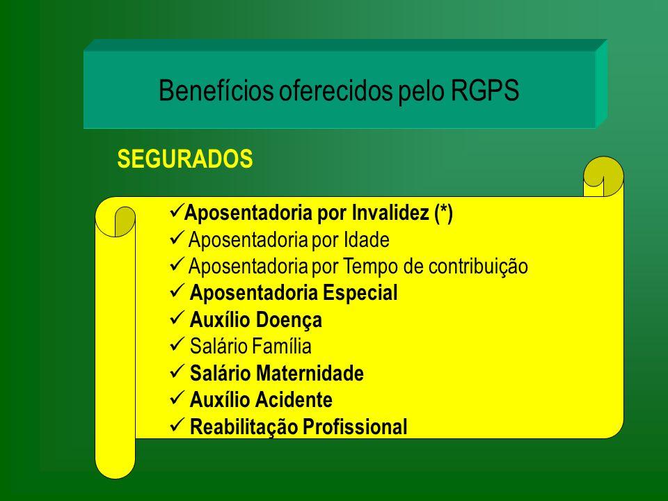 Benefícios oferecidos pelo RGPS SEGURADOS Aposentadoria por Invalidez (*) Aposentadoria por Idade Aposentadoria por Tempo de contribuição Aposentadori