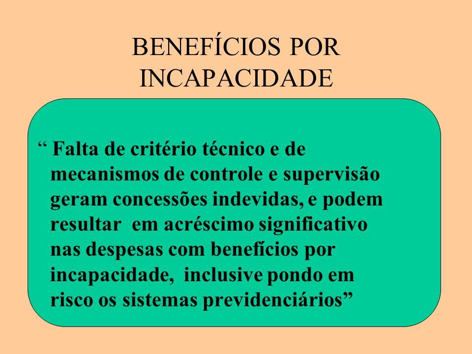 BENEFÍCIOS POR INCAPACIDADE Falta de critério técnico e de mecanismos de controle e supervisão geram concessões indevidas, e podem resultar em acrésci