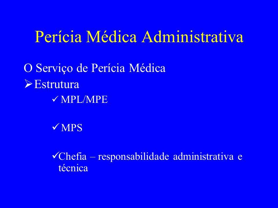 Perícia Médica Administrativa O Serviço de Perícia Médica Estrutura MPL/MPE MPS Chefia – responsabilidade administrativa e técnica