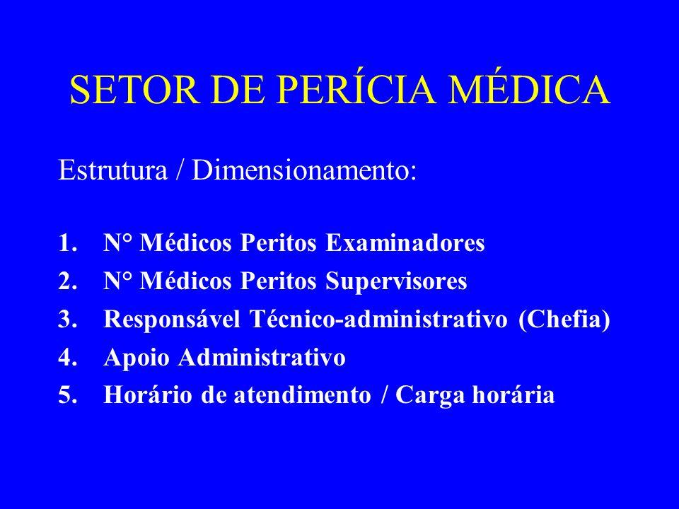 SETOR DE PERÍCIA MÉDICA Estrutura / Dimensionamento: 1.N° Médicos Peritos Examinadores 2.N° Médicos Peritos Supervisores 3.Responsável Técnico-adminis