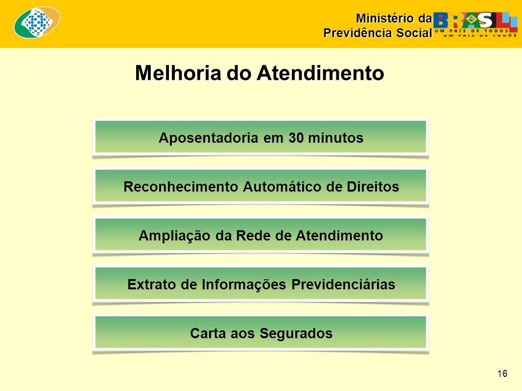 Melhoria do Atendimento Aposentadoria em 30 minutos Reconhecimento Automático de Direitos Ampliação da Rede de Atendimento Extrato de Informações Previdenciárias Carta aos Segurados 16 Ministério da Previdência Social