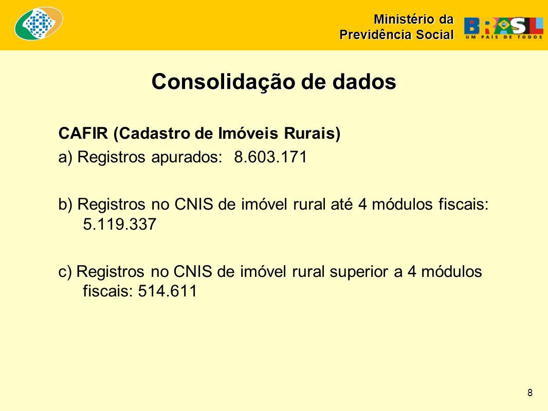 Consolidação de dados CAFIR (Cadastro de Imóveis Rurais) a) Registros apurados: 8.603.171 b) Registros no CNIS de imóvel rural até 4 módulos fiscais: 5.119.337 c) Registros no CNIS de imóvel rural superior a 4 módulos fiscais: 514.611 Ministério da Previdência Social 8