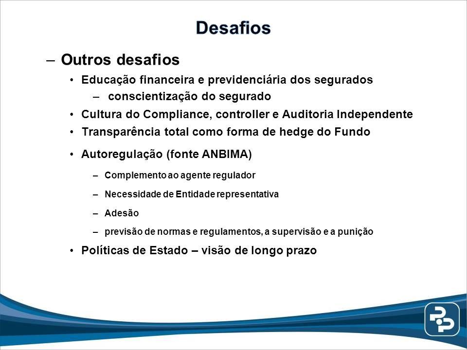 –Outros desafios Educação financeira e previdenciária dos segurados – conscientização do segurado Cultura do Compliance, controller e Auditoria Indepe