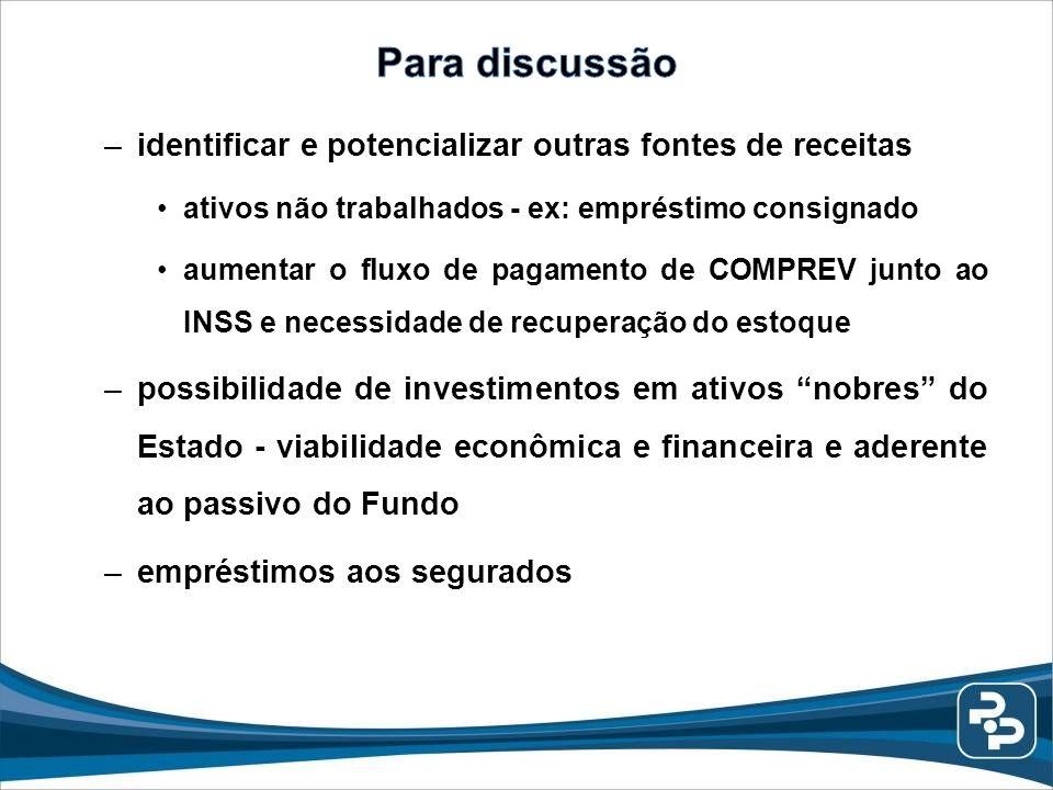 –identificar e potencializar outras fontes de receitas ativos não trabalhados - ex: empréstimo consignado aumentar o fluxo de pagamento de COMPREV jun