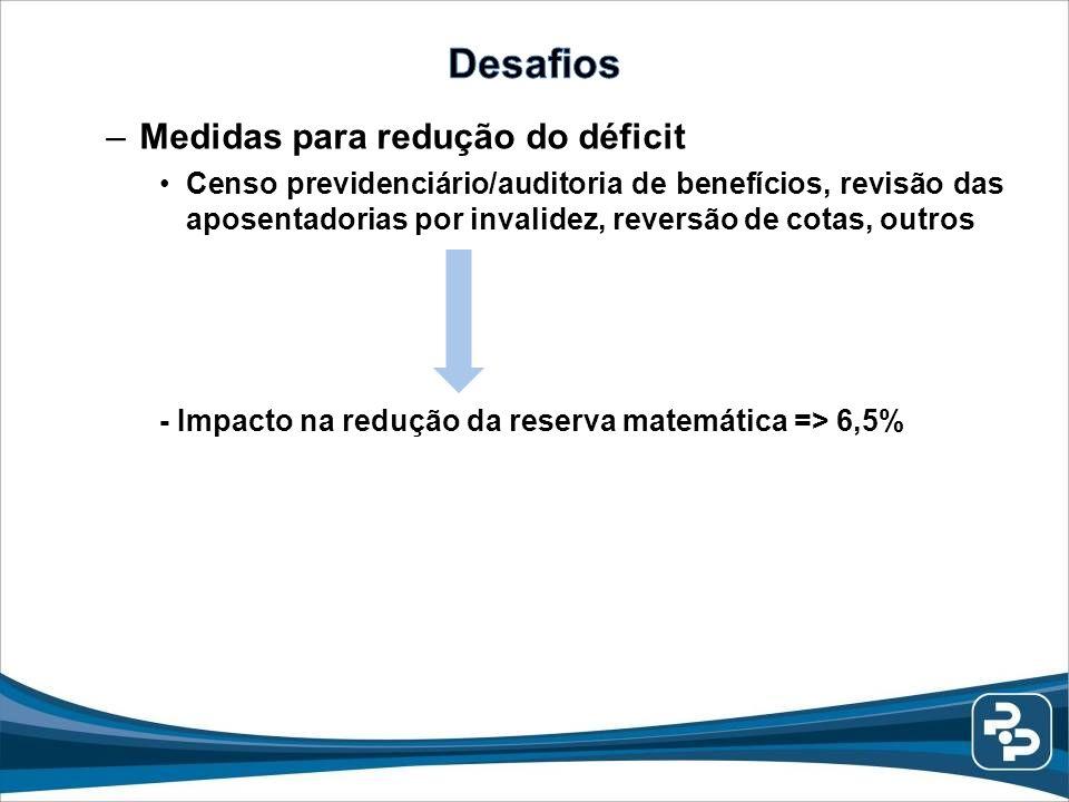 –Medidas para redução do déficit Censo previdenciário/auditoria de benefícios, revisão das aposentadorias por invalidez, reversão de cotas, outros - I