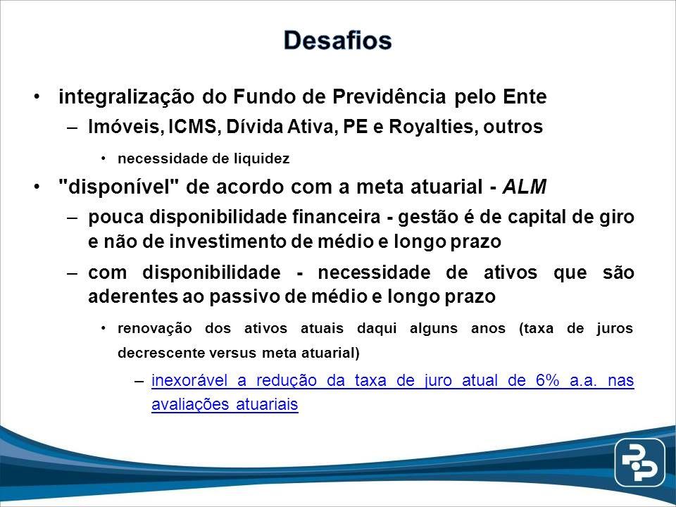 integralização do Fundo de Previdência pelo Ente –Imóveis, ICMS, Dívida Ativa, PE e Royalties, outros necessidade de liquidez