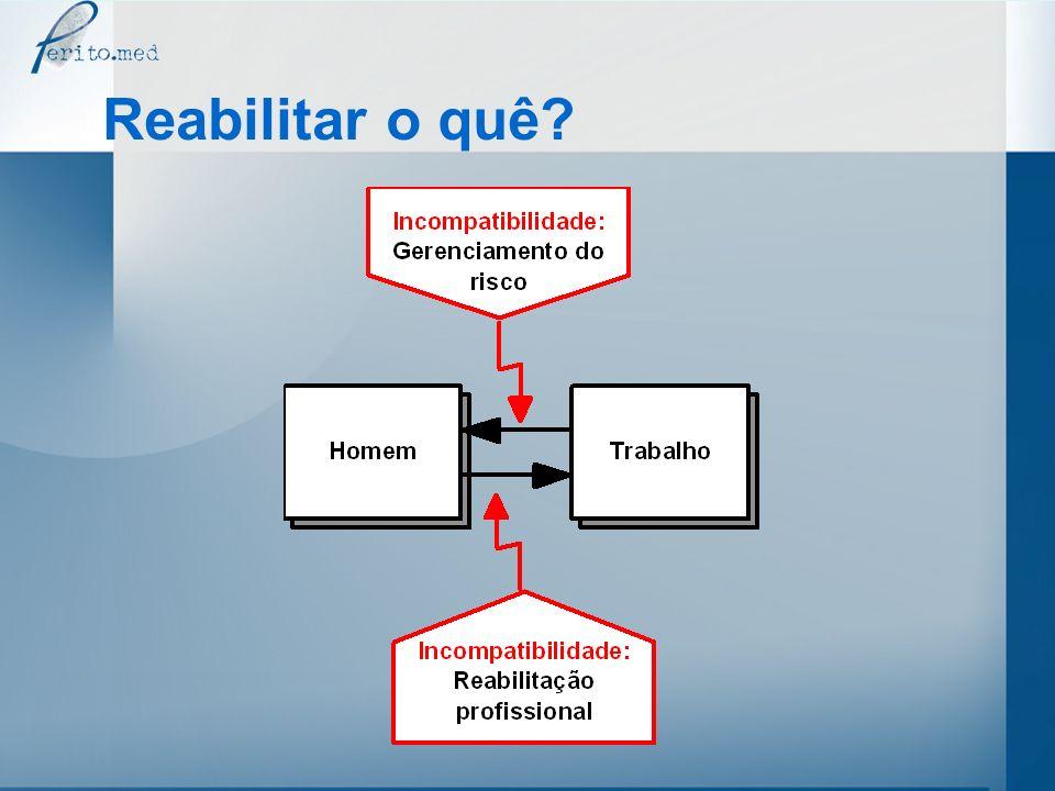 Atribuições RELAÇÃO DE AÇÕES E ATRIBUIÇÕES MÉDICO- PERICIAIS NO INSS Perícia Médica ( B31 / B91 / B87 / B21 ) Perícia Externa (domiciliar e hospitalar) Aposentadoria por invalidez Majoração de 25% Auxílio-acidente Prorrogação de licença-maternidade Isenção de IR Revisão de aposentadorias Revoas (coordenação e execução de perícia) Pensão Especial Talidomida Reabilitação Profissional Nexo Técnico para B91 Análise de Laudos Técnicos de Aposentadoria Especial Inspeção de Riscos Ambientais e ergonômicos PCMSO e insalubridade de servidores Perícia Médica de Servidores Revisão de processos judiciais Revisão de BI longos Controle Operacional do SABI Coordenação de Juntas Médicas Composição de Juntas Médicas Assistência Técnica às Juntas de Recursos Assistência Técnica em Processos Judiciais Processos em geral Comissão de Ética Profissional Informação ao SFH Informação às Seguradoras Gerenciamento e acompanhamento do trabalho de credenciados Interface com a Procuradoria Interface com a Fiscalização Interface com a Secretaria de Saúde e demais órgãos locais Interface com a DRT