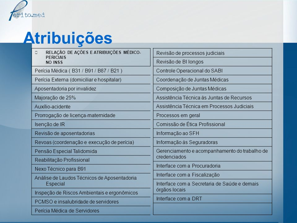 Atribuições RELAÇÃO DE AÇÕES E ATRIBUIÇÕES MÉDICO- PERICIAIS NO INSS Perícia Médica ( B31 / B91 / B87 / B21 ) Perícia Externa (domiciliar e hospitalar