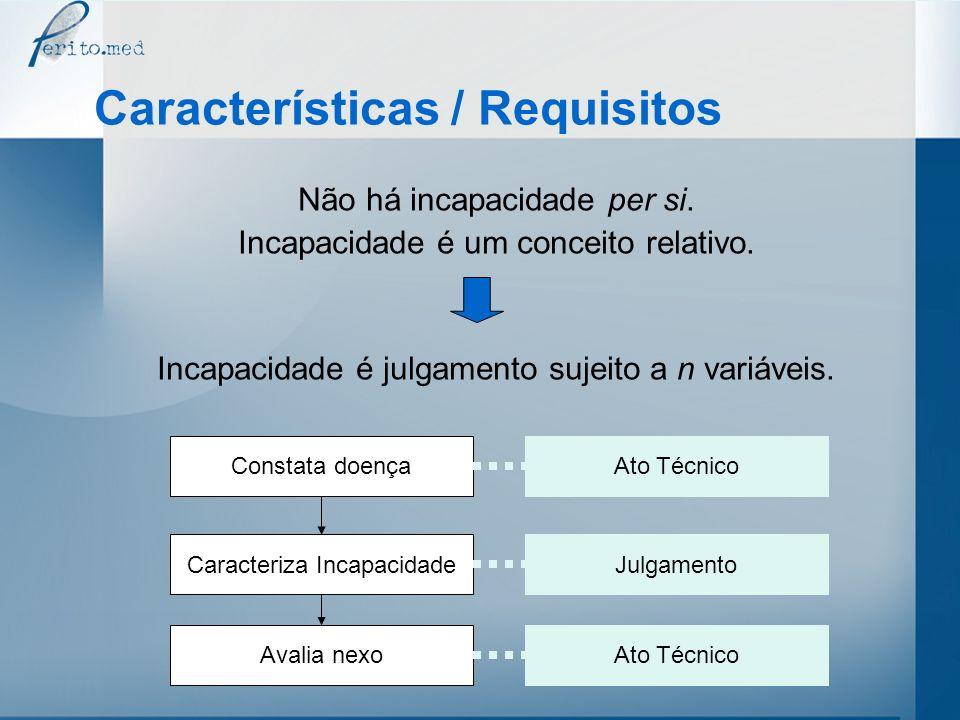 Características / Requisitos Variáveis que interferem na incapacidade/invalidez: Profissão ou atividade; Idade; Outras doenças atuais ou pregressas; Possibilidade de tratamento; Possibilidade de reabilitação; Postura diante da doença.
