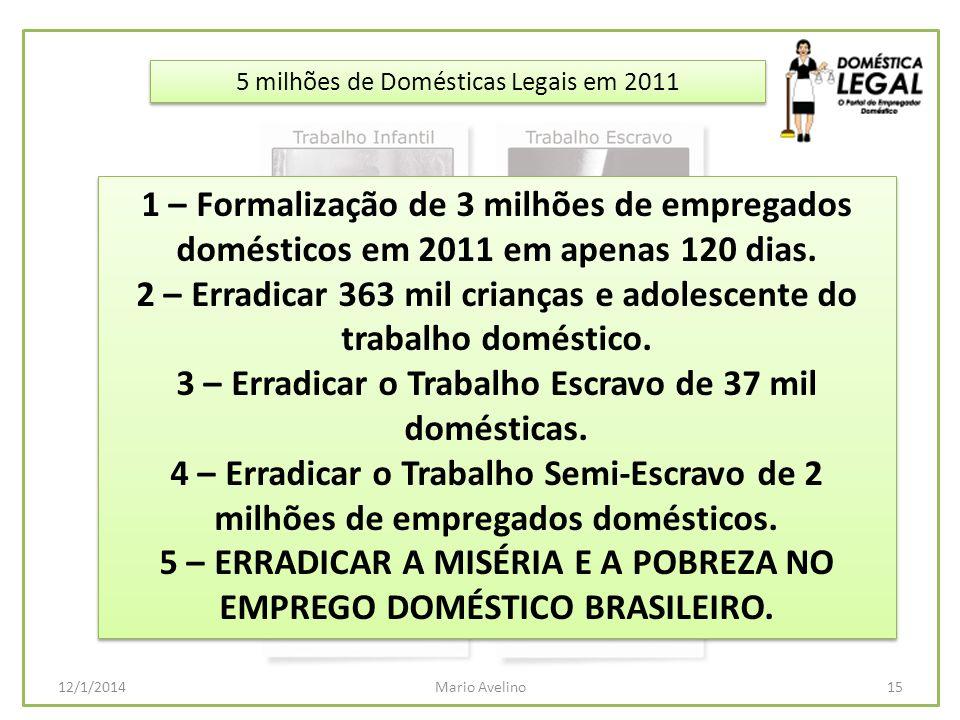 5 milhões de Domésticas Legais em 2011 15Mario Avelino12/1/2014 1 – Formalização de 3 milhões de empregados domésticos em 2011 em apenas 120 dias. 2 –