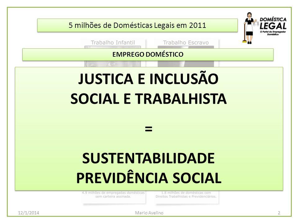 5 milhões de Domésticas Legais em 2011 JUSTICA E INCLUSÃO SOCIAL E TRABALHISTA = SUSTENTABILIDADE PREVIDÊNCIA SOCIAL JUSTICA E INCLUSÃO SOCIAL E TRABA