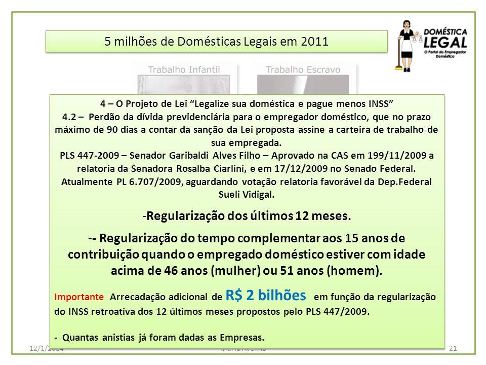 5 milhões de Domésticas Legais em 2011 21Mario Avelino12/1/2014 4 – O Projeto de Lei Legalize sua doméstica e pague menos INSS 4.2 – Perdão da dívida