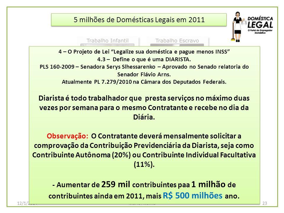 5 milhões de Domésticas Legais em 2011 23Mario Avelino12/1/2014 4 – O Projeto de Lei Legalize sua doméstica e pague menos INSS 4.3 – Define o que é um
