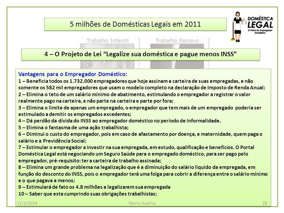 5 milhões de Domésticas Legais em 2011 Vantagens para o Empregador Doméstico: 1 – Beneficia todos os 1.732.000 empregadores que hoje assinam a carteir