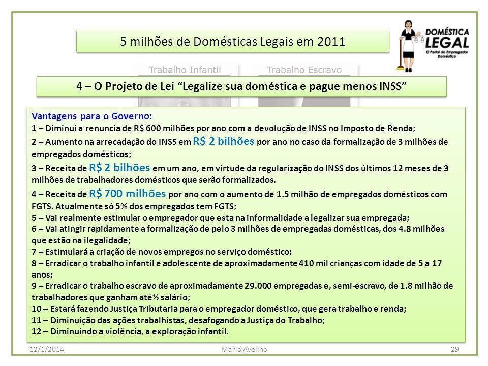 5 milhões de Domésticas Legais em 2011 Vantagens para o Governo: 1 – Diminui a renuncia de R$ 600 milhões por ano com a devolução de INSS no Imposto d